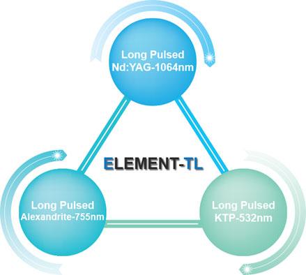 ELEMENT-TL